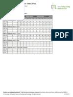 classprogressmonitoring dibelsnext recommended goals example