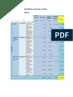 Análisis de Sosteniminto en CDRs MINA.docx