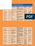 List of ABL Branches July 2014 969