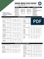08.08.14 Mariners Minor League Report