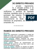 6290_ramos Do Direito Privado_atos e Fatos Jurídicos