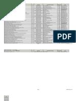 AWWA Manuals List