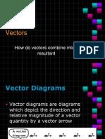Vectors Addition