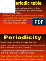 04  the periodic table