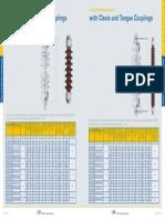 2_Long Rod Insulators
