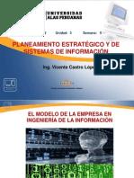 SEMANA 05_1 Matrices Del Modelo Empresarial