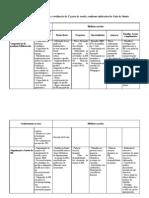 Tabela-matriz_2ª sessão