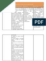 Tabela_D.1_6ªsessão
