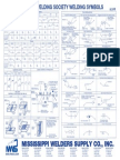AWS - Tabela AWS - Simbolos