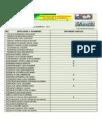 Informe Parcial_11_2 Estadística Notas Periodo III