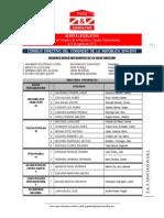 Zz-Alerta Legislativa - Directivos y Grupos Parlamentarios Al 08ago2014 (1)