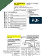Resumen Obligaciones (3) - Osvaldo Parada