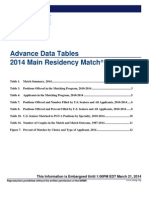 2014 NRMP Main Residency Match Advance Data Tables FINAL