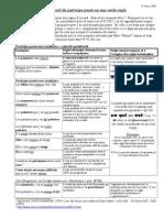 FR.L Accord Du Participe Passé en Une Seule Règle (Ressource 2019)