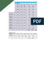 Pocket Measurments KDE (IPC 28)