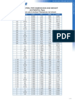 ASTM Pipe Schedule Dimensions