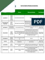 ProveedoresdeRepuestosIRV.pdf