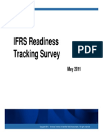 AICPA Survey About IFRS, 2011