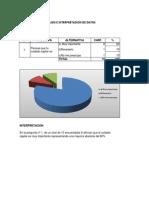 Analisis en Interpretacion de Datos
