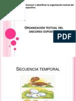 Organización Textual Del Discurso Expositivo