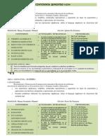 CONTENIDOS_PRIMARIA-Algebra2014
