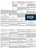 Comparative Matrix of Constitutions