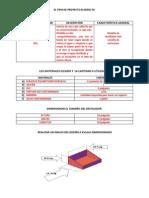 Grupo 6 (destilador solar) ( termodinamica)