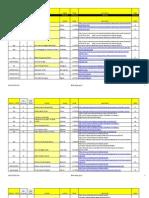 Listado de 423 Asesinatos en Puerto Rico 2014 hasta 8-9-2014 10:39pm