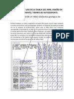 Guia Ejemplos Gsi-rmr-diseño de Sostenimiento