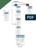 Diagrama Torno Harrison PDF