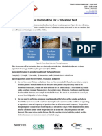 What Does Vibration Testing Have to Do With Roads and Potholes
