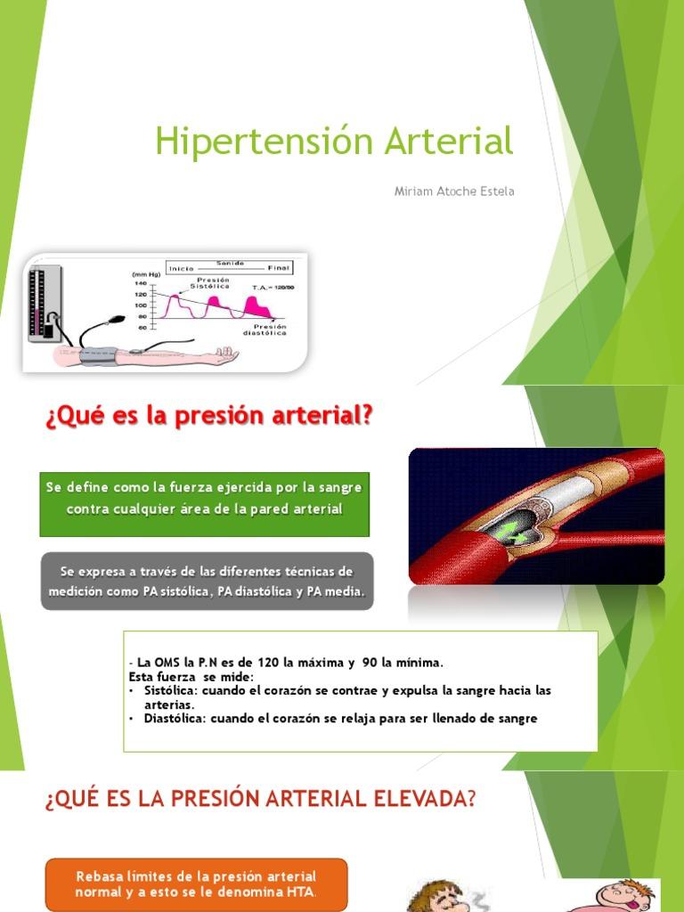 Respuestas curso cuidados de la persona con hipertensión arterial en atención primaria