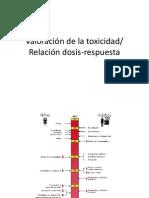 Valoración de La Toxicidad (Toxicologia)