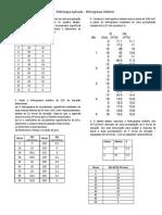 Lista Hidrograma Unitário