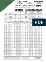 TiN OSG USA 10358005 T x 3-9//16 OAL HSS-Co Drill