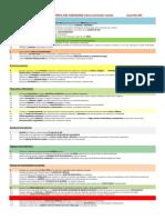 Competencias Perfil y Docente Acuerdo 444 y 447