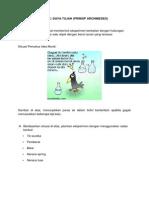 Manual Amali Dan Jawapan Prinsip Archimedes