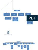 WBS-Estructura-jerarquica
