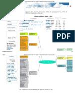 Exigences de La Norme OHSAS 18 001 _ Système de Management de La Santé Et de La Sécurité Au Travail