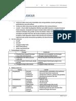 Nota KHB Pertanian Tingkatan 2 Bab 8 Asas Usahawan