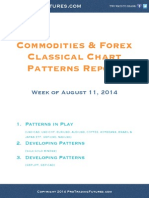 FX, Futures and ETF – Classical Chart Patterns Report – Aug 11