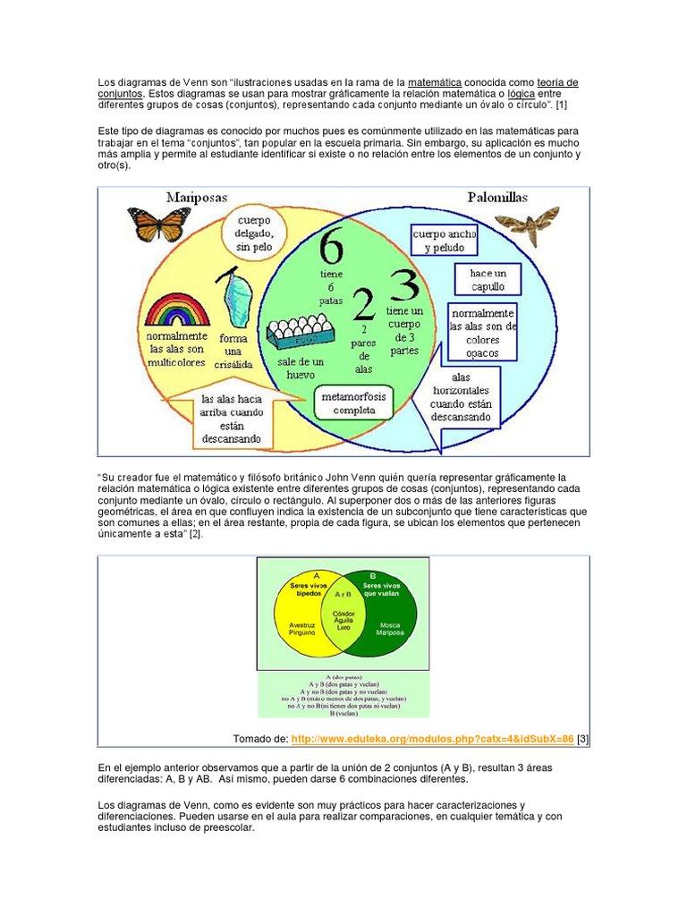 Único Diagramas De Venn Hojas De Trabajo Imágenes - hoja de cálculo ...