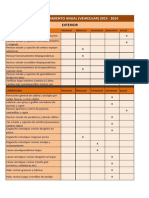 Plan de Mantenimiento Vehiculos Anual 2013 -2014