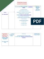Revision Du Theme 2 d Economie La Production Dans l Entreprise