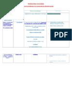 Révision Du Theme-1de Sociologie Le Processus de Socialisation Et La Construction Des Identités Sociales