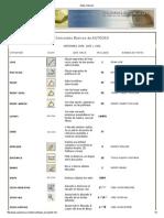 Atajos Autocad.pdf