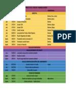 Cuenta Pública Agosto - Sheet1