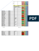 preceptor council attendance