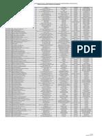 Sustitucion Convertidores Cataliticos Lista Talleres