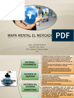 Mapa Mental El Mercado Global
